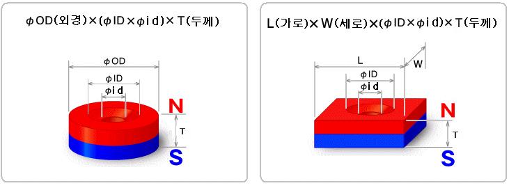 원형접시홀-자력표시.jpg